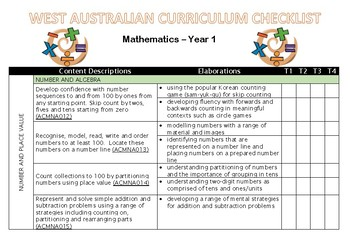 YEAR 1 Mathematics Western Australian Curriculum Checklist
