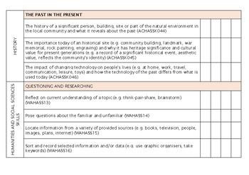 YEAR 2 HASS Western Australian Curriculum Checklist