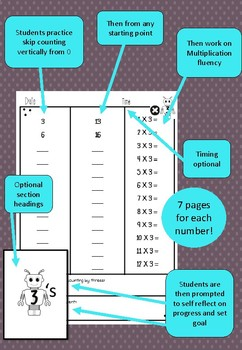 YEAR 2 Skip Counting and Multiplication Fact Fluency - Maths Fluency