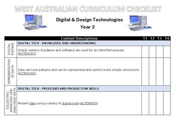 YEAR 2 Technologies Western Australian Curriculum Checklist