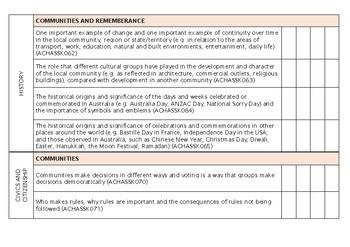 YEAR 3 HASS Western Australian Curriculum Checklist