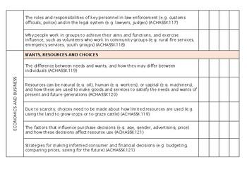 YEAR 5 HASS Western Australian Curriculum Checklist