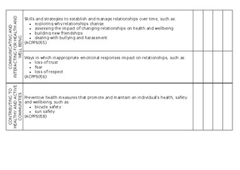 YEAR 5 Health Western Australian Curriculum Checklist