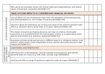 YEAR 6 HASS Western Australian Curriculum Checklist
