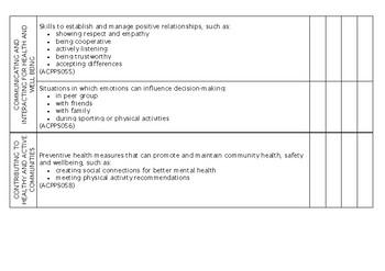 YEAR 6 Health Western Australian Curriculum Checklist