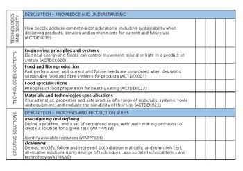 YEAR 6 Technologies Western Australian Curriculum Checklist
