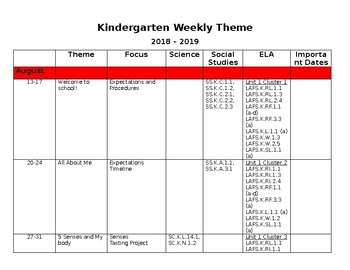YEAR LONG Weekly Themes w/ Standards Attached