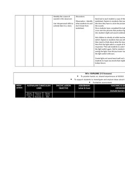 YEAR ONE SCIENCE 5 LESSON PLANNER