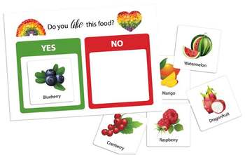 YES or NO? (Fruits & Vegetables)