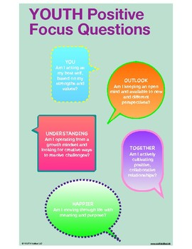 YOUTH Positive Focus Questions Poster