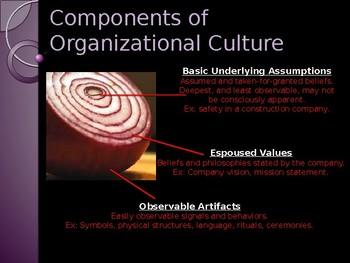 Yahoo Case Study - Business Organisational Behaviour