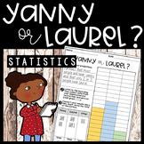 Yanny or Laurel? A Statistical Investigation.