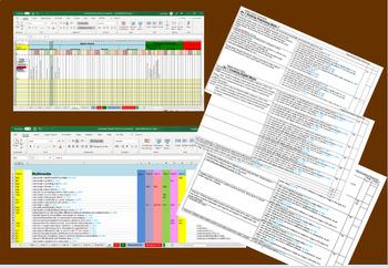 Computing  Annual Planning/Assessment Record.Skills Ladder