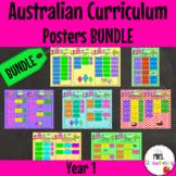 Year 1 Australian Curriculum Poster Bundle