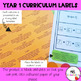 Year 1 Australian Curriculum Learning Outcome Labels/ Tags – Black & White