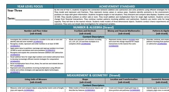 Year 1 Australian Curriculum Mathematics Planning Documents A3 size