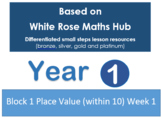 Year 1 - Autumn Block 1 - Week 1 - Place Value - Based on