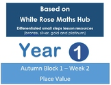 Year 1 - Autumn Block 1 - Week 2 (Place Value within 10) White Rose Maths Hub