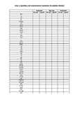 Year 1 Common Exception Words Spelling Assessment List