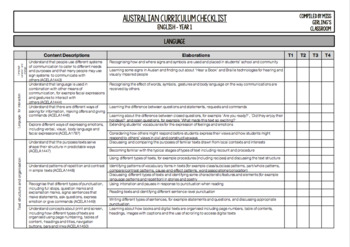 Year 1 English - Australian Curriculum Checklist