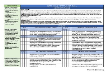 Year 1 Englishliteracy Term Planning Template By Learnplaylaugh
