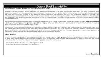Year 1 HASS (Black & White) | Australian Curriculum Checklist