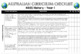 Year 1 History - Australian Curriculum Checklist