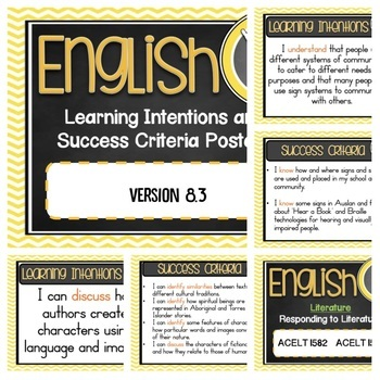 Year 1 - Australian Curric. LEARNING INTENTIONS - English, Math, Science, HASS