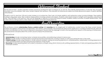 Year 1 Mathematics (Black & White) | Australian Curriculum Checklist