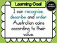 Year 1 Mathematics – Number & Algebra Learning Goals & Suc