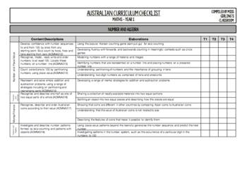 Year 1 Maths - Australian Curriculum Checklist