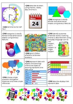 Year 1 Maths Goals - Australian Curriculum