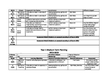 Year 1 PE medium Term Plan
