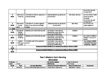 Year 1 PE medium Term Plan