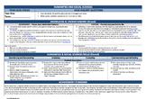 Year 1 Pack Western Australian Curriculum Templates HASS,