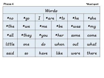 Year 1 Phonics Phase 2 - 5 and Tricky Word Tracker