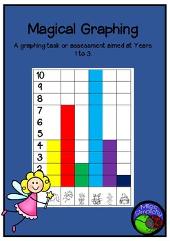 MAGICAL GRAPHING task or assessment STATISTICS & PROBABILITY digital technology