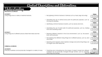 Year 1 Science (Black & White) | Australian Curriculum Checklist
