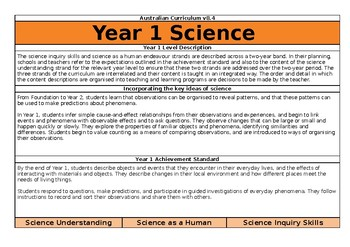 Year 1 Science Overview - Australian Curriculum v8.3