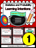 Year 1 – Statistics & Probability Learning INTENTIONS & Success Criteria Posters
