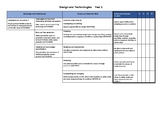 Year 1 - West Australian Curriculum - Design and Technologies
