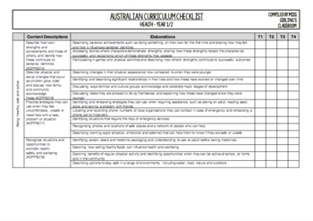 Year 1 and 2 Health - Australian Curriculum Checklist