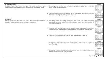 Year 1 and 2 Health (Black & White) | Australian Curriculum Checklist
