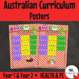 Year 1 and Year 2 Australian Curriculum Posters - Health and Sport