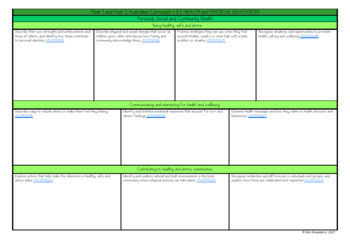Year 1 and Year 2 Australian Curriculum Planning Templates - Health and PE