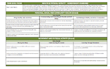 Year 1 and Year 2: Health & Physical Activity Planner Australian Curriculum A3
