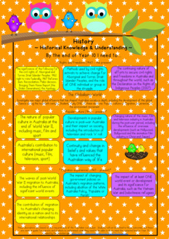 Year 10 Australian Curriculum Posters - History
