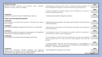 Year 10 Mathematics   Australian Curriculum Checklist