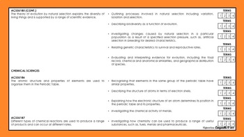 Year 10 Science | Australian Curriculum Checklist