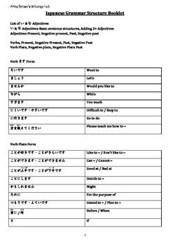Year 12 Grammar structure guide booklet
